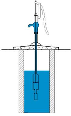 Simple hand pump